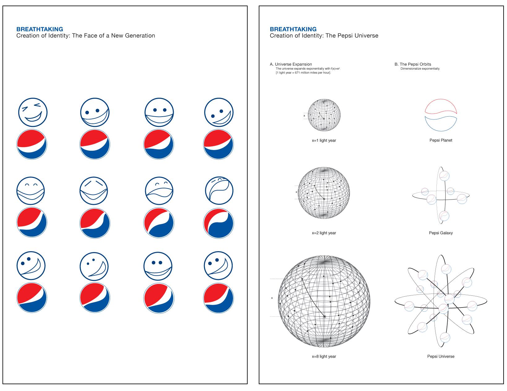 Pepsi logo manual hell noisy decent graphics pepsigravitationalfield23 buycottarizona