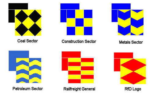 A_railfreight_sectors